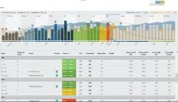 Triathlon Trainingsplan Periodisierung